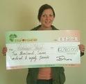 Natasha P won £ 2,780